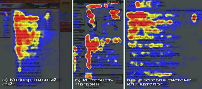 Особенности восприятия текста на мониторе, или что должен знать веб-дизайнер